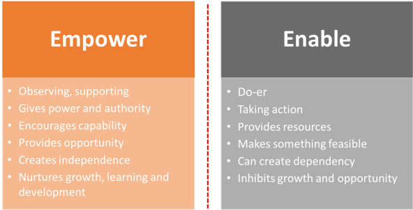 empower vs enable2